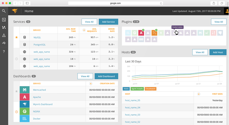 Docker monitoring tool from SolarWinds home screen