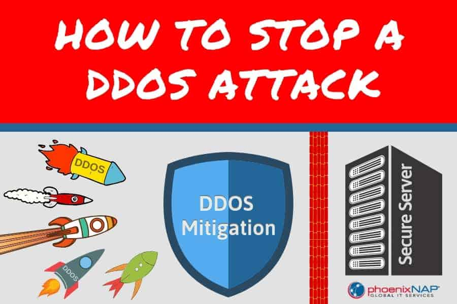 diagram of DDOS Mitigation stopping and preventing an attack