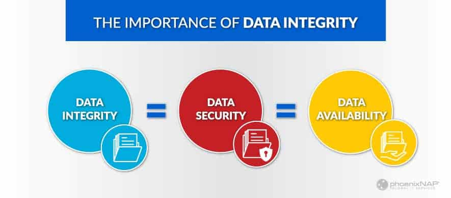 importance of Data Integrity