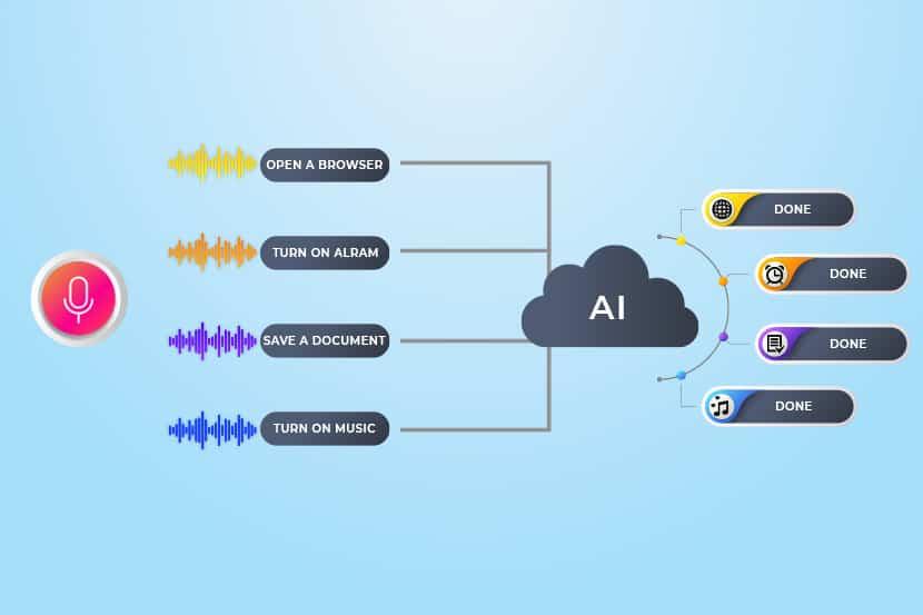 voice technology ai diagram