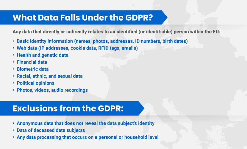 What data is covered by GDPR?