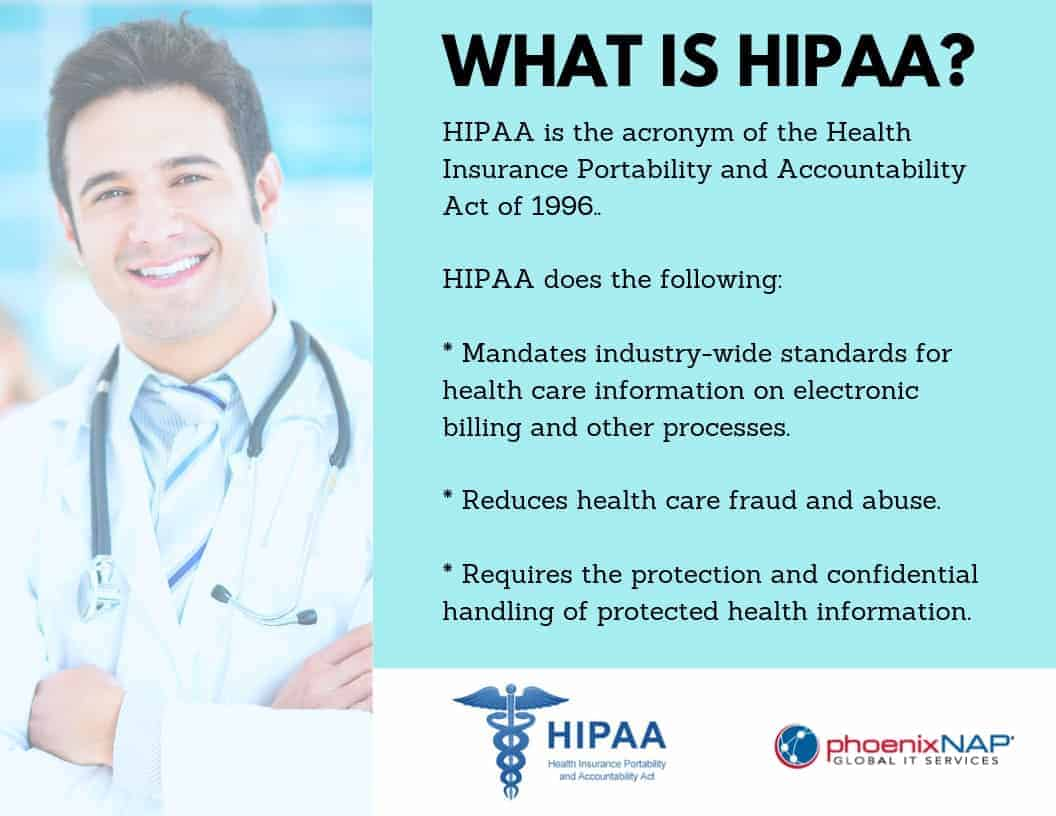 what is HIPAA Compliance, a chart