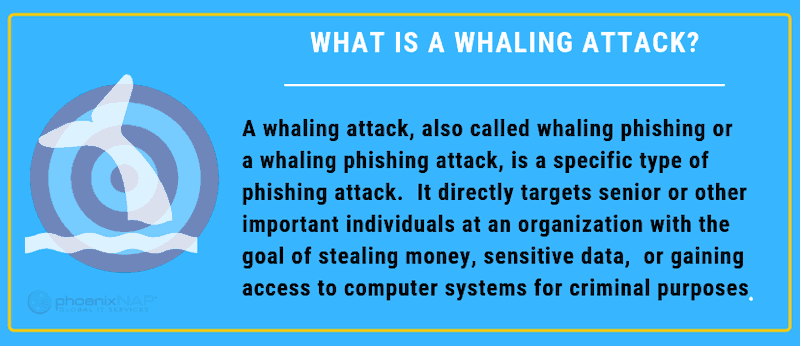 definition card of a whaling attack that includes phishing
