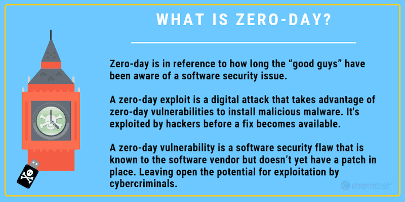 what is zero day