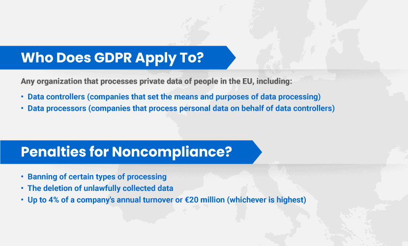 Who is regulated by GDPR?