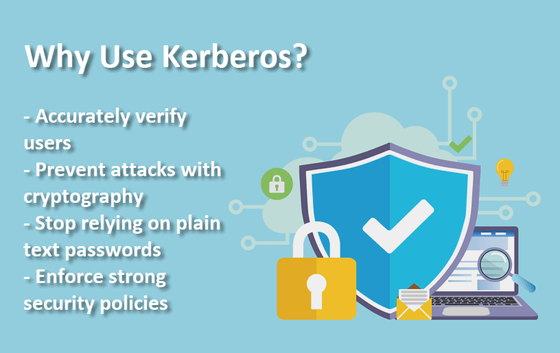 diagram about why you should use kerberos authentication