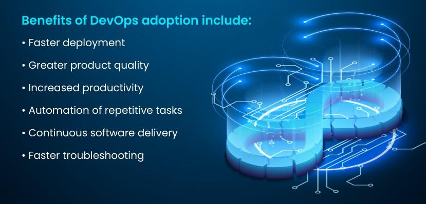 Benefits of DevOps adoption