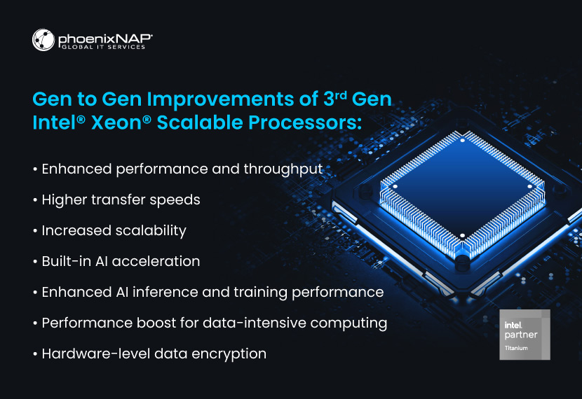 Gen to Gen Improvements 3rd Gen Xeon Scalable Processors