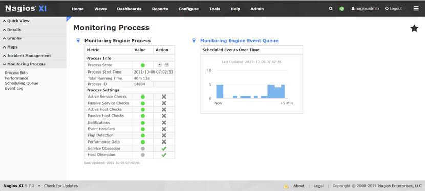 Nagios Monitoring process menu