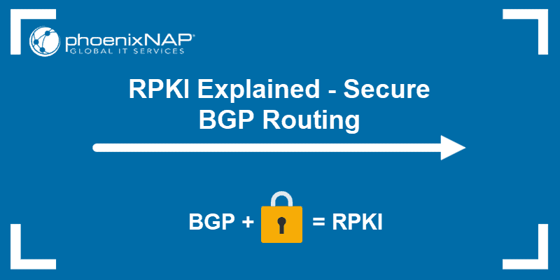 RPKI Explained - Secure BGP Routing