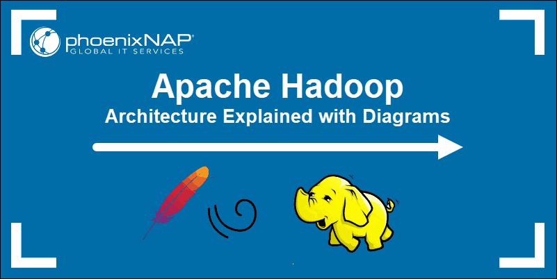 What is Apache Hadoop and how Hadoop Architecture works.