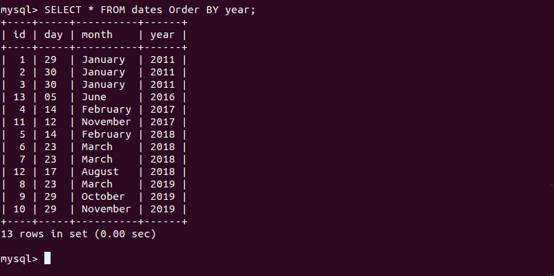 MySQL table sorted by date