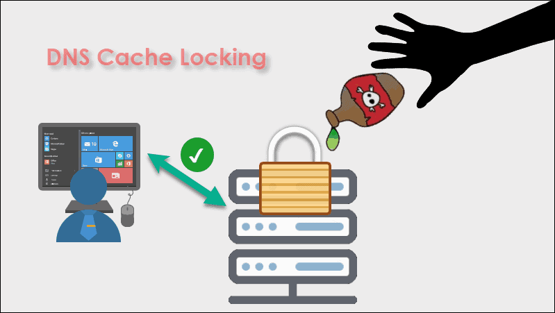 dns server cache poisoning or attack example