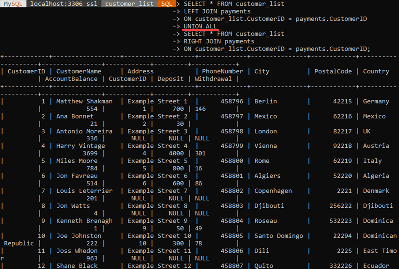 Union of two tables in MySQL - replicating the FULL JOIN statement.