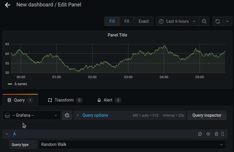A new Grafana dashboard with an empty panel