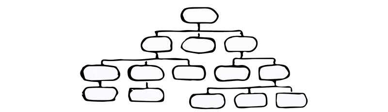 NoSQL hierarchical data modeling