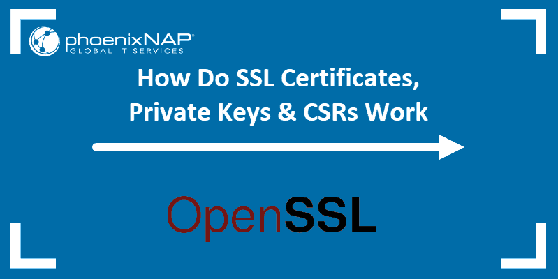 In depth article on how SSL certificates work.