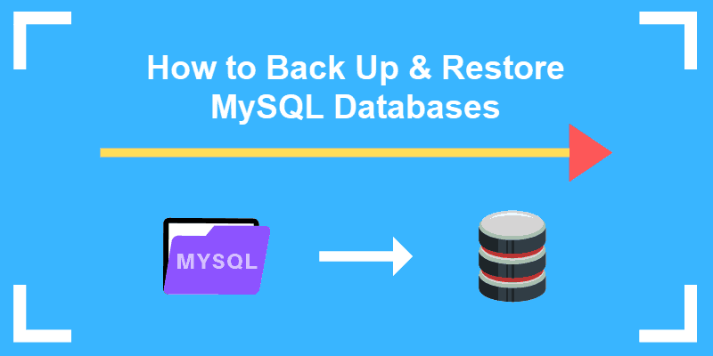 how to back up and restore mysql databases
