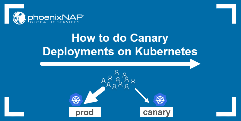 How to do canary deployments on Kubernetes.