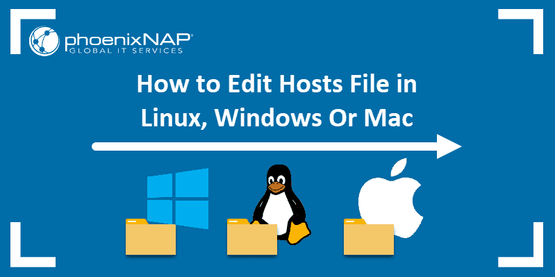 How to edit hosts file in Linux, Windows or Mac.
