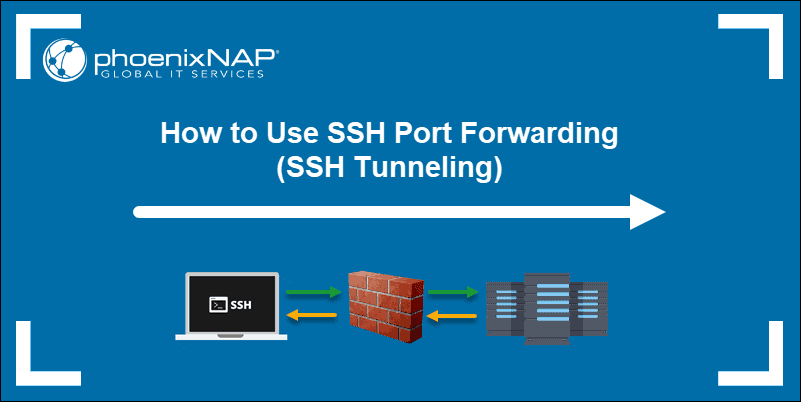 SSH Port Forwarding used to securly access remote machines.