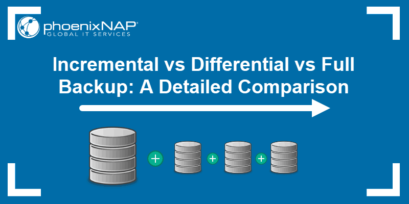 A comparison between incremental, differential and full backup.