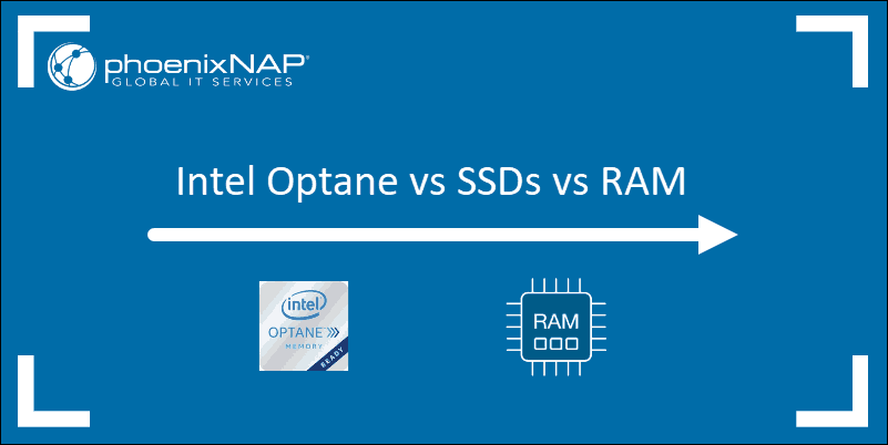 Intel Optane, RAM and SSD comparison.