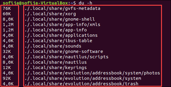 Readable list of contents of your home directory.