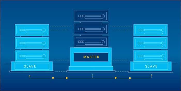 ensure-data-on-servers-match