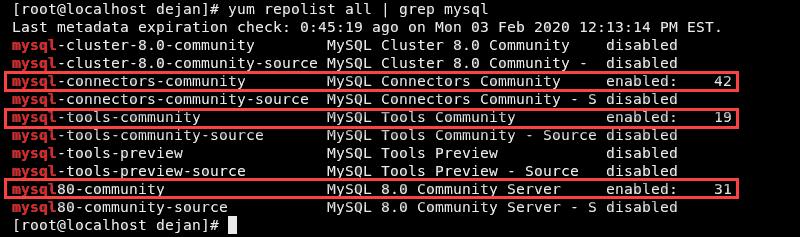 Verification that the MySQL Community repository installed on CentOS 8