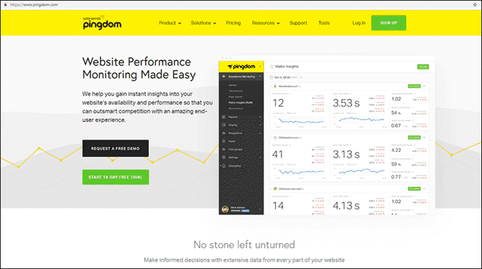 pingdom website performance monitoring