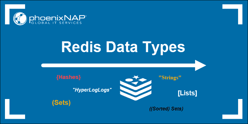 tutorial on redis data types and commands