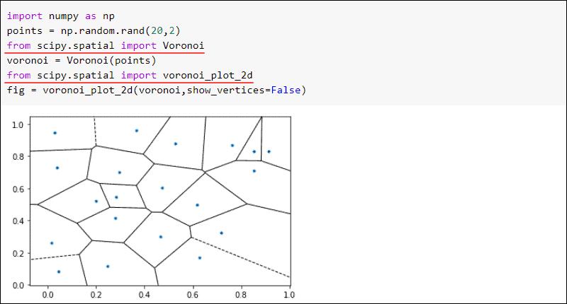 SciPy spatial voronoi example