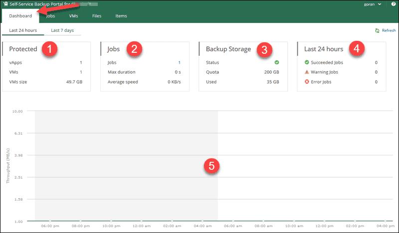veeam self-service portal dashboard