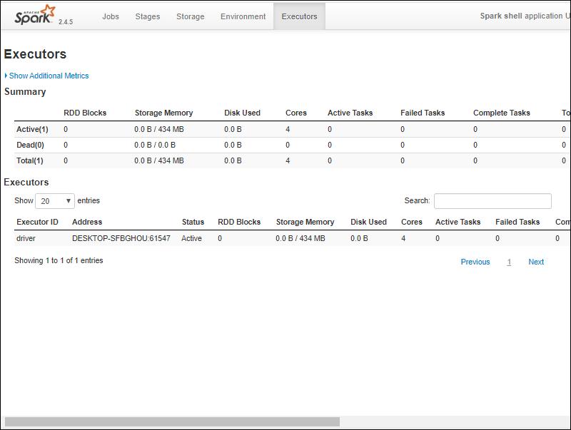 Spark Windows Executors page Web UI