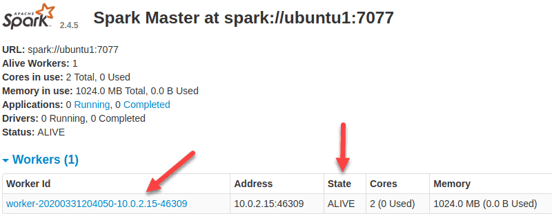 Spark Web UI with one slave worker started.