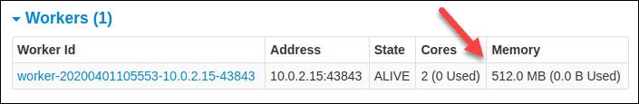 Spark slave server RAM configuration on Web UI.