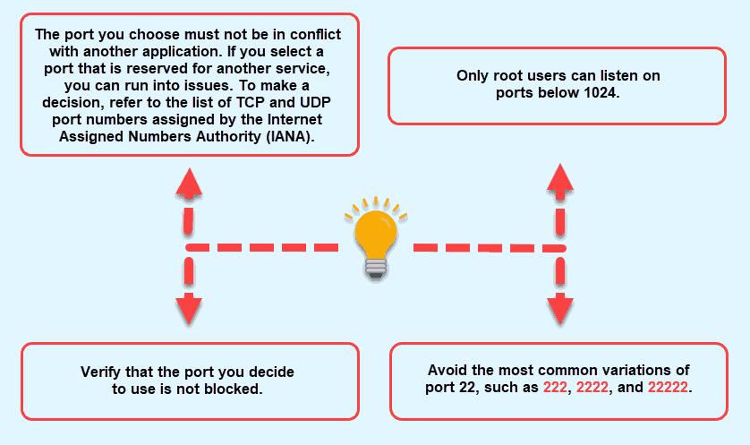 ssh-port-number-tips