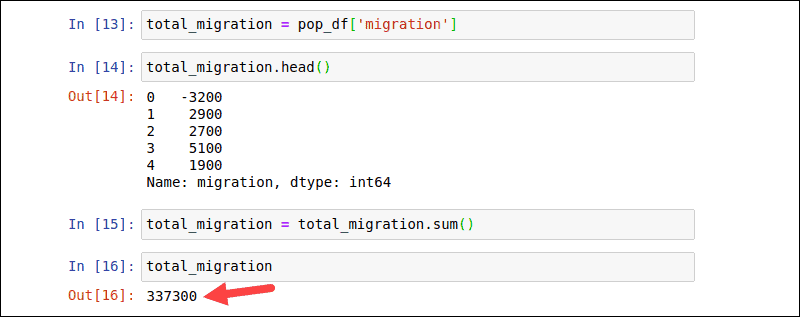 Use the pandas sum function to aggregate data.