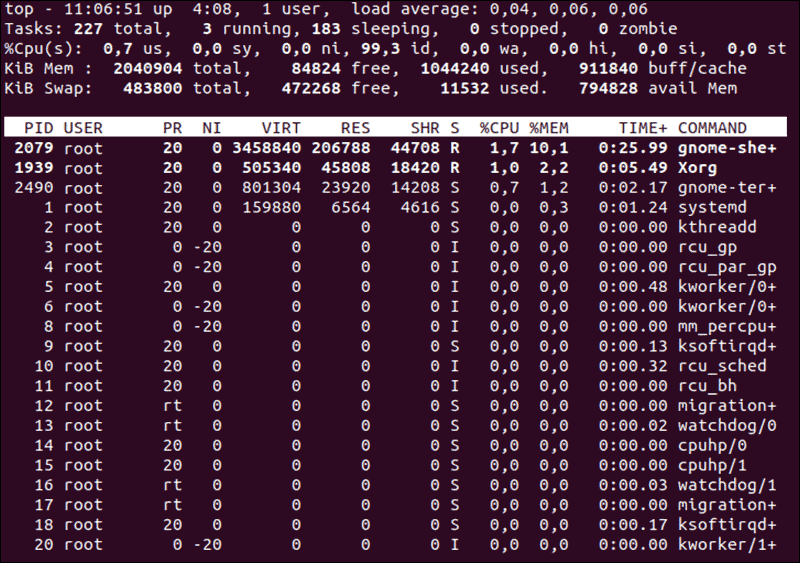top-command-linux-memory