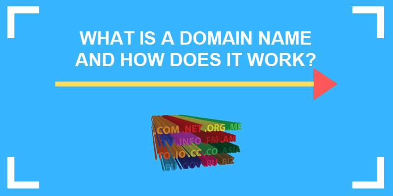 what is a domain name and how does it work