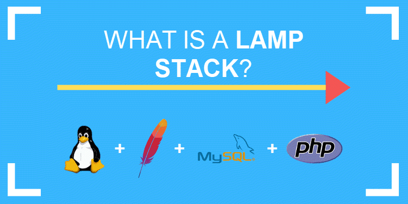 what is a lamp stack1