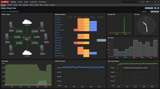 Zabbix Application Monitoring Interface