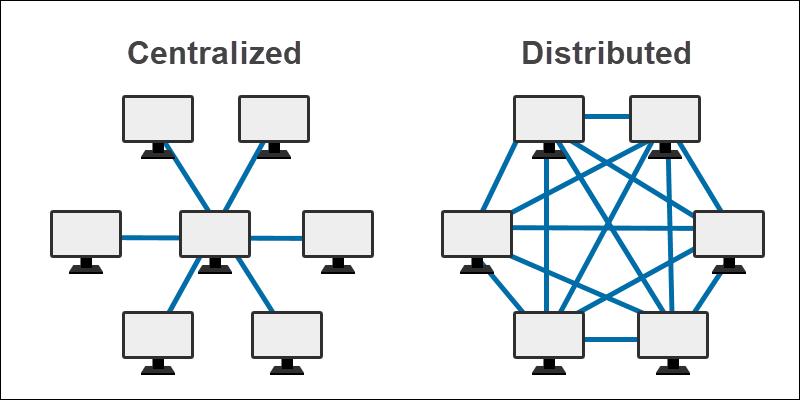 Centralized vs. Decentralized Databases