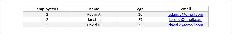Database keys example table