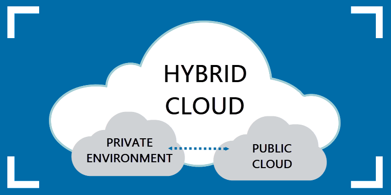 An example of a hybrid cloud environment