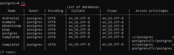 List all existing databases on the PostgreSQL server.