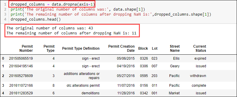 dropping columns with missing data using the dropna function