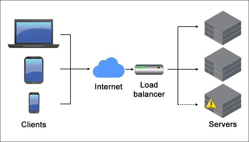 How load balancing works to improve server performance.