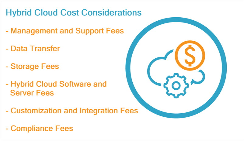 Hybrid cloud cost considerations.
